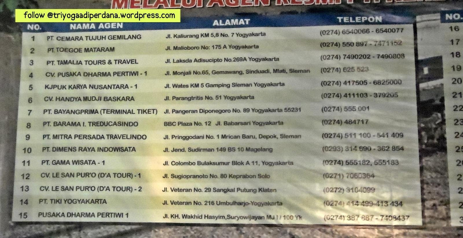 Reservasi Tiket Kereta Api Jogja Saung Tinta Jalanan