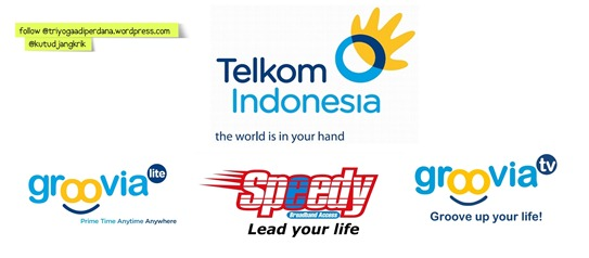 speedy-prewired-triyogaadiperdana.wordpress.com