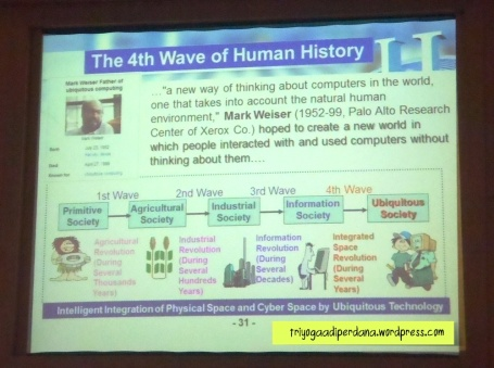 Era Ubiquitous Computing sebagai Era Baru Manusia