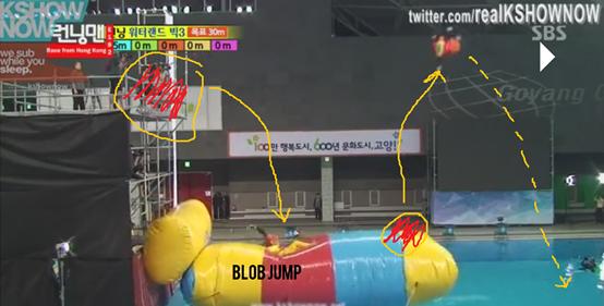 Blob Jump Running Man
