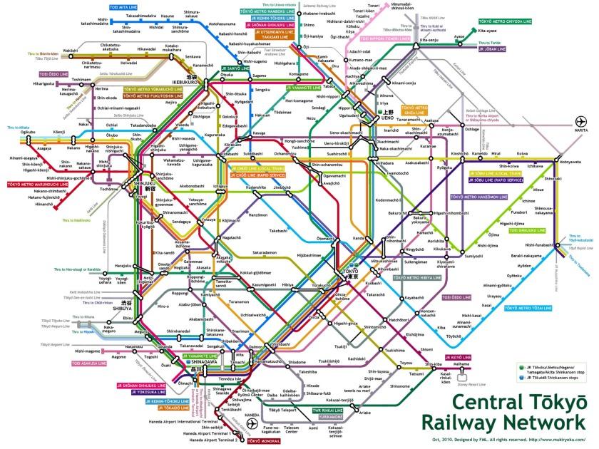 Central tokyo railway network
