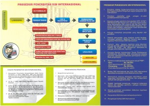 Persyaratan SIM Internasional B - triyogaadiperdana.com